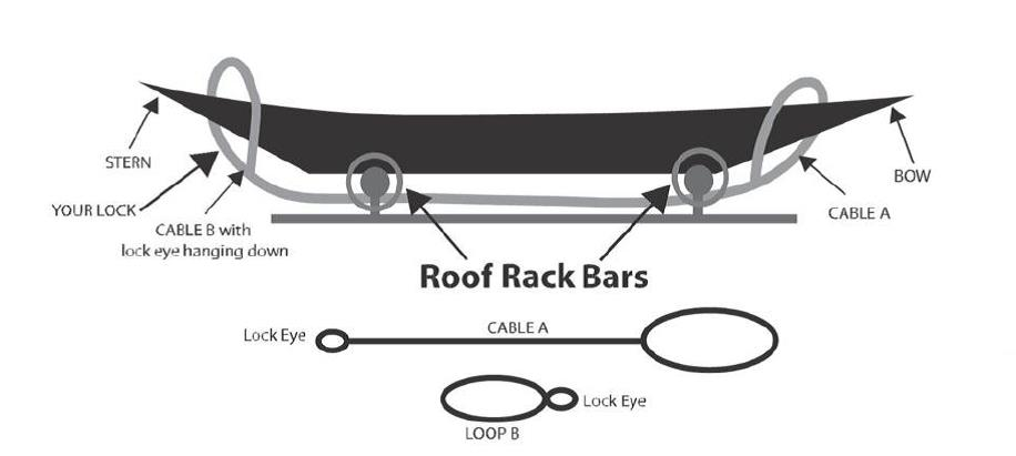 Kayak Cable Locking System